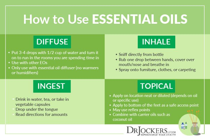 How to Use Essential Oils | Essential Oils Uses | Uses of Essential Oils